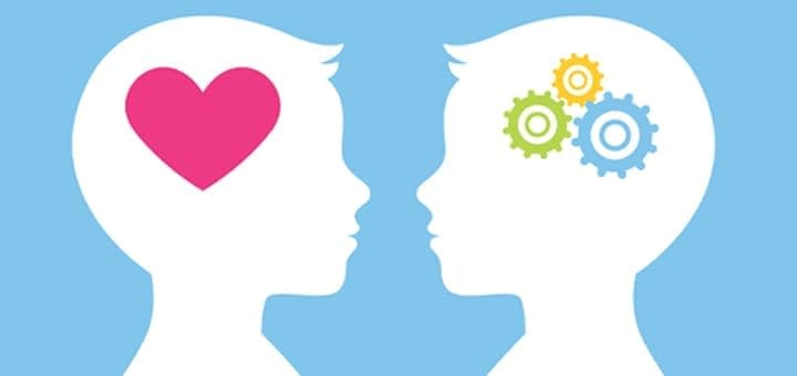 What Is Emotional Intelligence and Why Is It so Important?